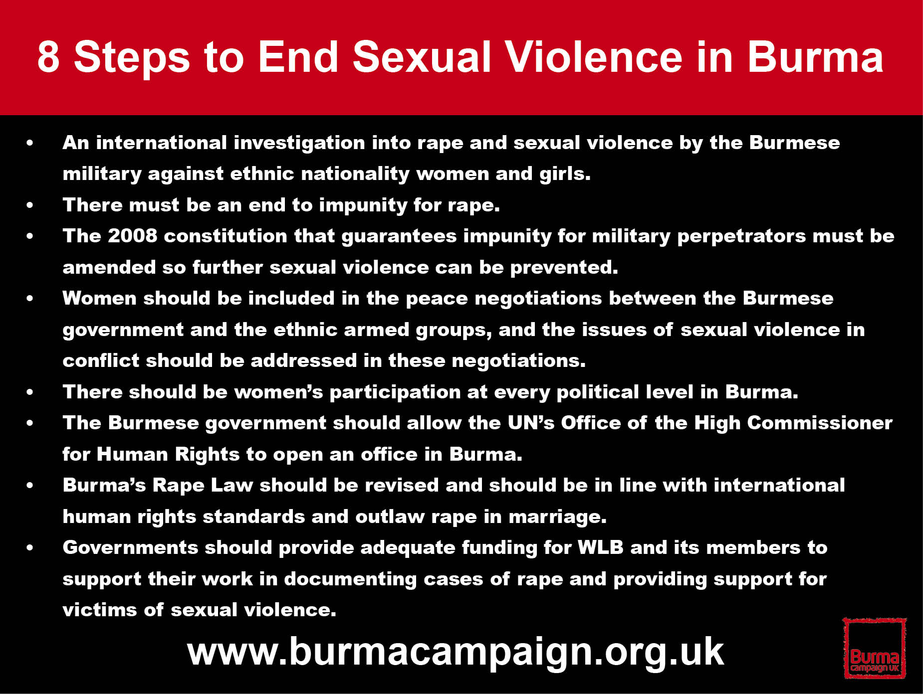 8 steps to end sexual violence in Burma