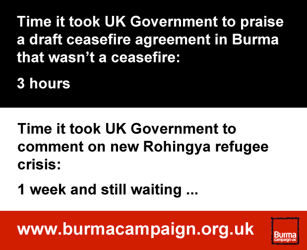 Time-it-takes-UK-government---Burma-Campaign-UK